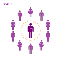 Level 2 Kleeneze Sales Plan